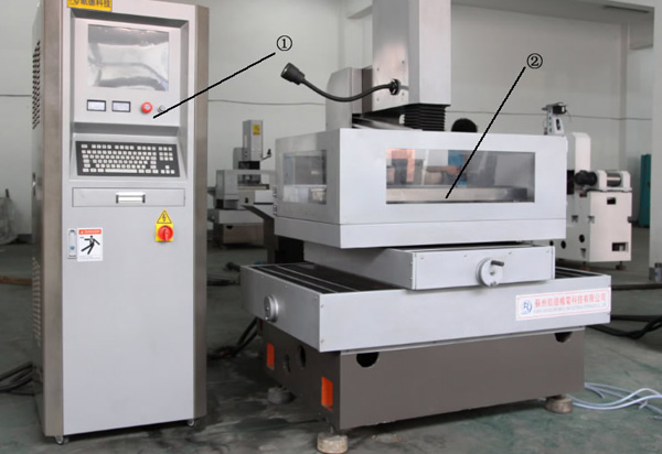 Structure characteristics of CNC high speed wire cut EDM(1